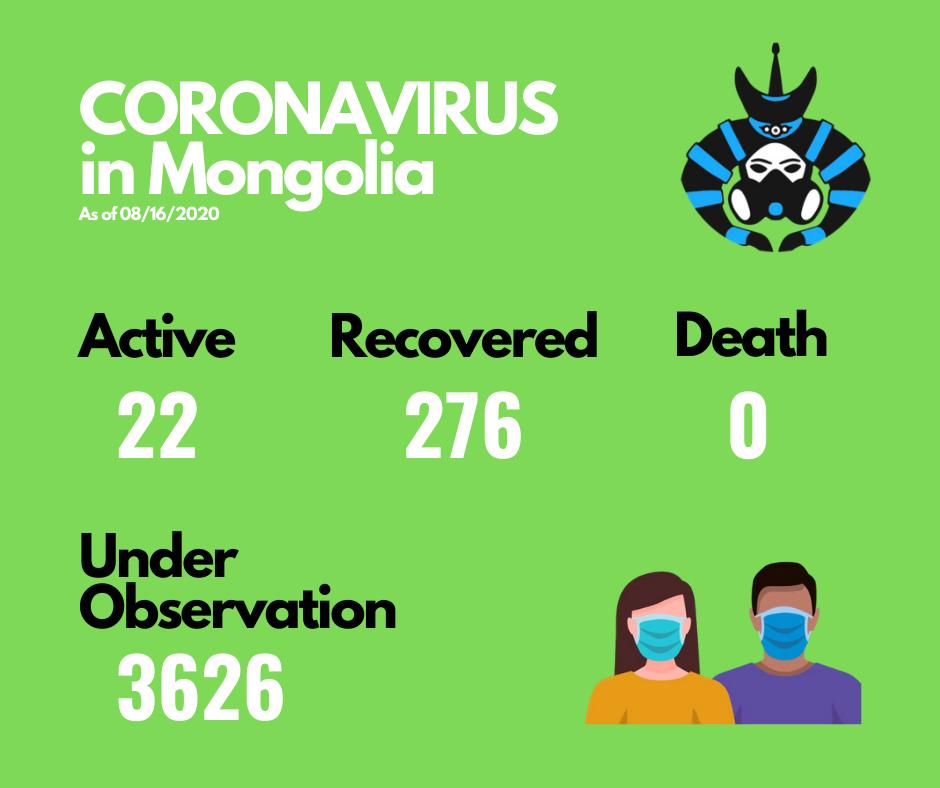 Travel & Tours around the Mongolia